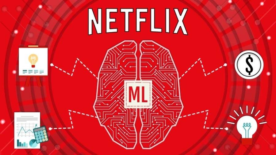 Machine Learning sugerencias motores de recomendación Netflix